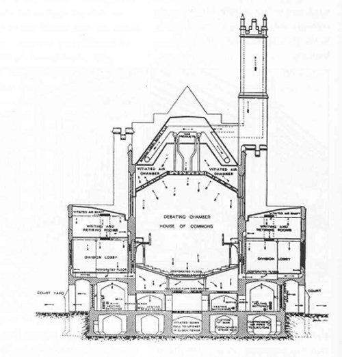 floor plan house of commons.  public buildings htm